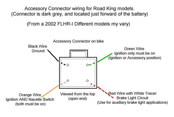 road king pin trailer wiring diagram 5 hideaway accessory cable 5 wire 4 pin trailer wiring diagram see our